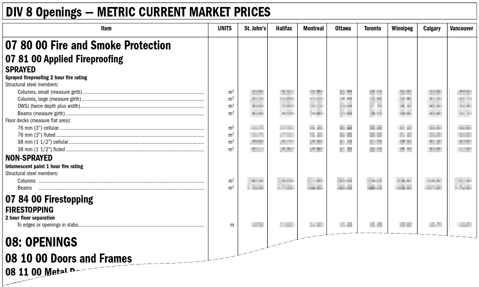 Sample Metric Current Market Prices.png